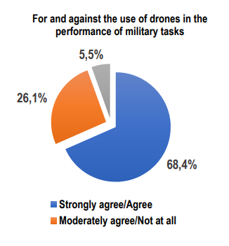 Italian approval armed drones